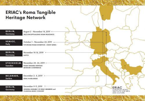 ERIAC's Roma Tangible Heritage Network